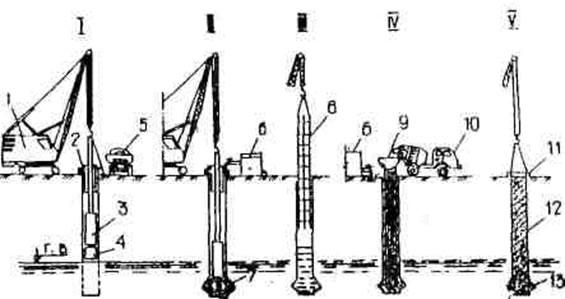 Гидроизоляция технониколь минск цена